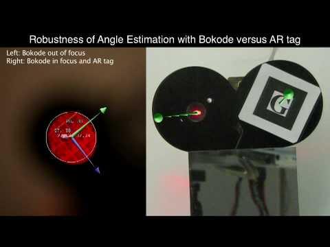 Bokode – Marker Laser per la Realtà Aumentata