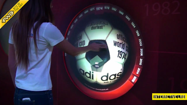 Football World Cup History – Multi-Touch Wall